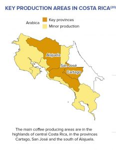 Kaffee-Regionen in Costa Rica