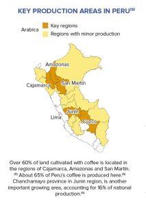 Kaffeeregionen in Peru