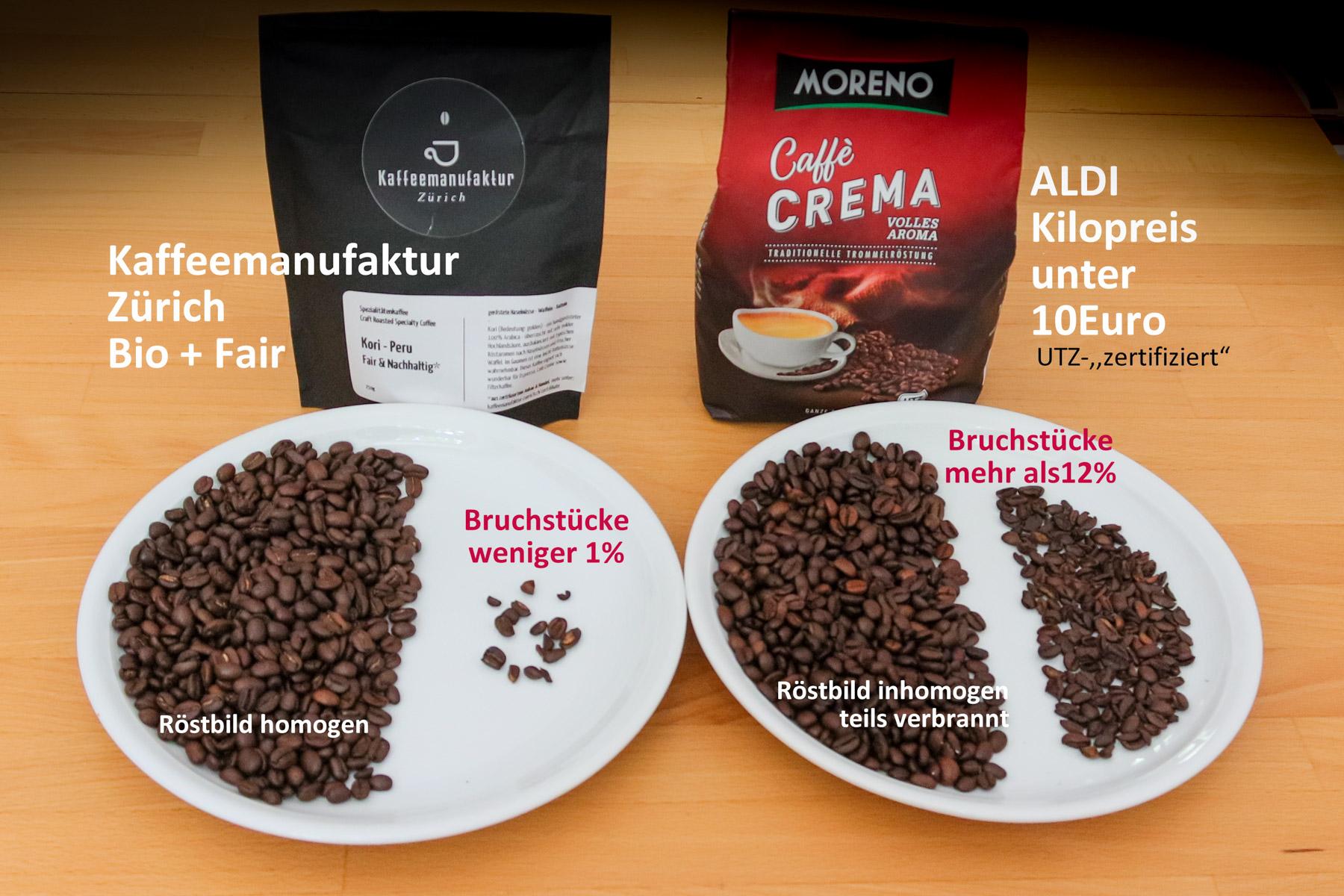 Probe jeweils 100g - UTZ-Zertifizierung macht keine Aussage über den Preis für den Kaffeefarmer.